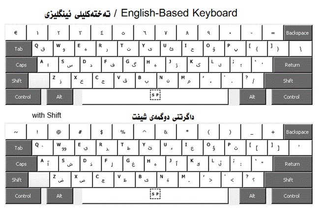 keybordi-qwerty